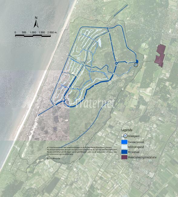 Het waterwinsysteem in de Amsterdamse Waterleidingduinen.