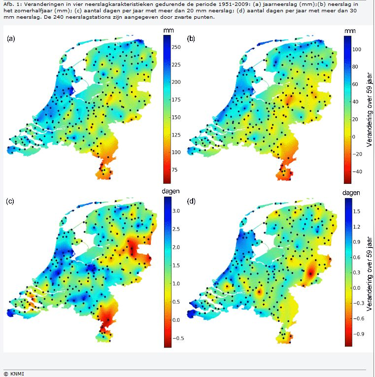 In de afgelopen 60 jaar is zowel de jaarneersla als de zomerneerslag aan de Hollandse kust flink toegenomen Bron: KNMI