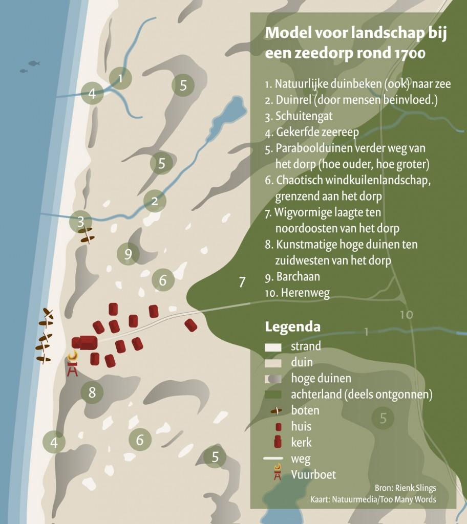 Model-voor-landschap-bij-een-zeedorp-in-kalkrijke-duinen-rond-1700-zonder-akkerlandjes