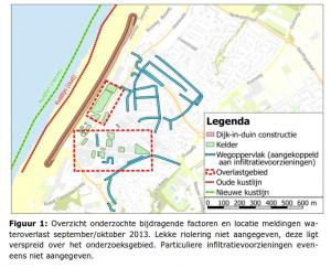 Noordwijk_fig1_Wareco